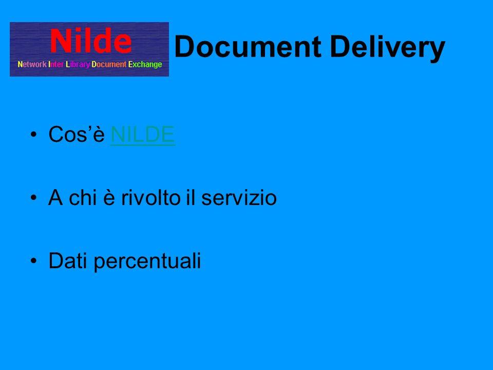 Document Delivery Cosè NILDENILDE A chi è rivolto il servizio Dati percentuali