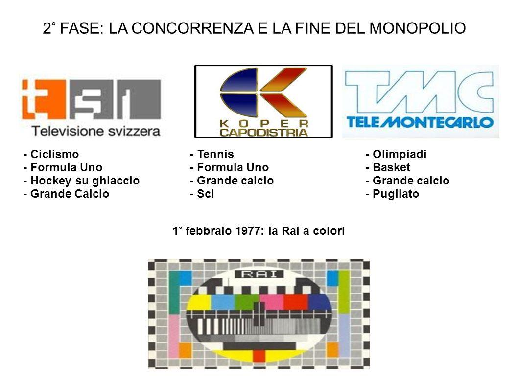 30 settembre 1980: Canale 5, il vero concorrente I Mondiali di Spagna 82: la risposta Rai 1° settembre 1991: arriva la diretta per Berlusconi