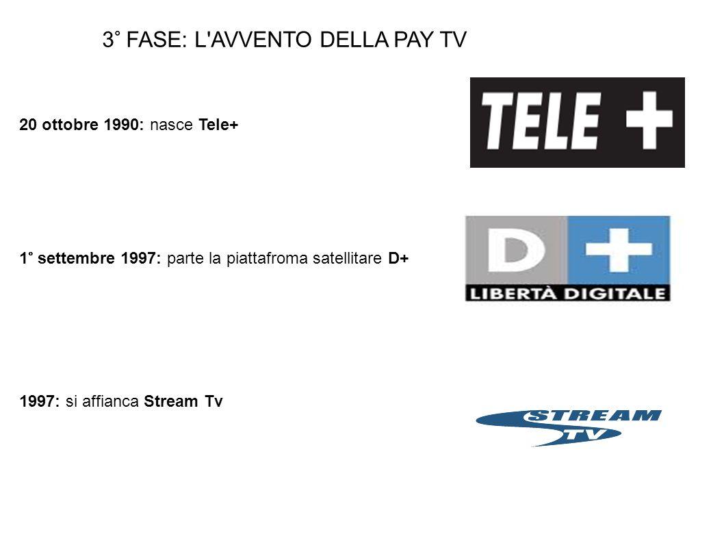 Marzo 2003: nasce Sky Italia 31 luglio 2003 prendono il via le trasmissioni 7 settembre 2011: Sky supera i 5 milioni di abbonati L ARRIVO DI SKY