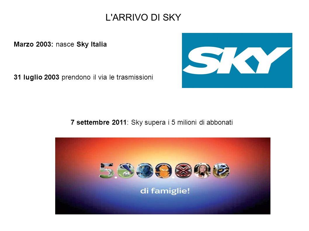 - Sky: La casa dello sport - Sky Sport 24 - La telecronaca spettacolarizzante - Immagini di qualità: HD e 3D - Interattività: Sky Active e MySky 2.
