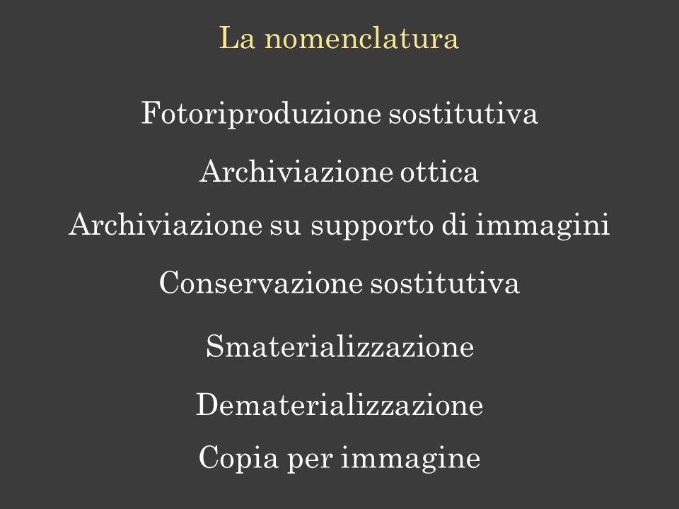 La nomenclatura Archiviazione ottica Archiviazione su supporto di immagini Smaterializzazione Conservazione sostitutiva Dematerializzazione Fotoriproduzione sostitutiva Copia per immagine