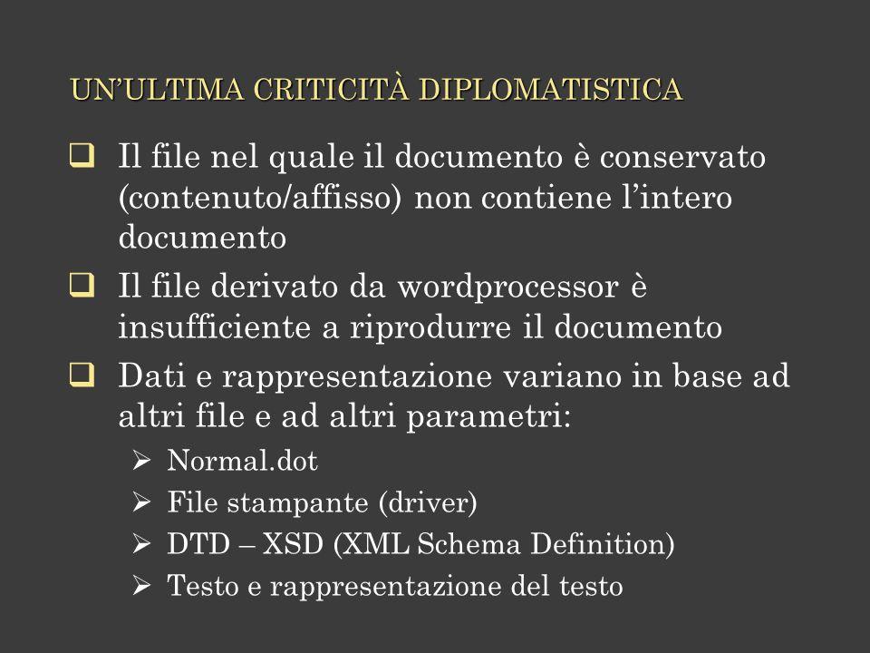 Il file nel quale il documento è conservato (contenuto/affisso) non contiene lintero documento Il file derivato da wordprocessor è insufficiente a riprodurre il documento Dati e rappresentazione variano in base ad altri file e ad altri parametri: Normal.dot File stampante (driver) DTD – XSD (XML Schema Definition) Testo e rappresentazione del testo UNULTIMA CRITICITÀ DIPLOMATISTICA