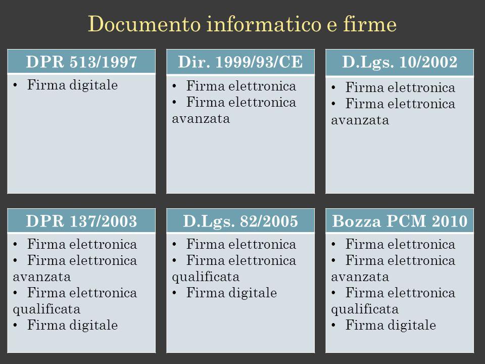 In tredici anni il quadro sulle firme elettroniche è cambiato sei volte 1997-2010...