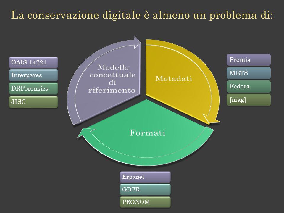 La conservazione digitale è almeno un problema di: PremisMETSFedora[mag] ErpanetGDFRPRONOM OAIS 14721InterparesDRForensicsJISC