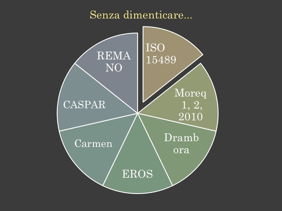 Senza dimenticare... ISO 15489 Moreq 1, 2, 2010 Dramb ora EROS Carmen CASPAR REMA NO