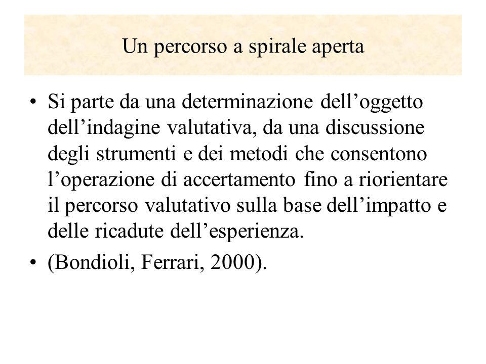 Un percorso a spirale aperta Si parte da una determinazione delloggetto dellindagine valutativa, da una discussione degli strumenti e dei metodi che c