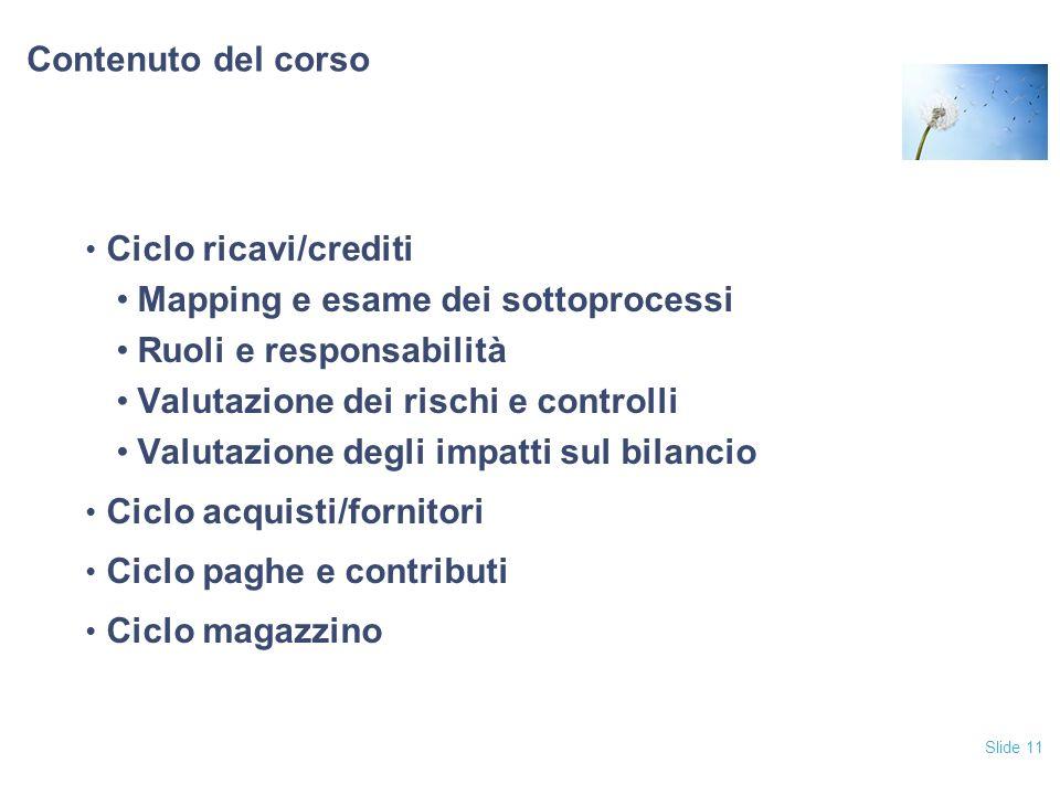 Slide 11 Contenuto del corso Ciclo ricavi/crediti Mapping e esame dei sottoprocessi Ruoli e responsabilità Valutazione dei rischi e controlli Valutazi