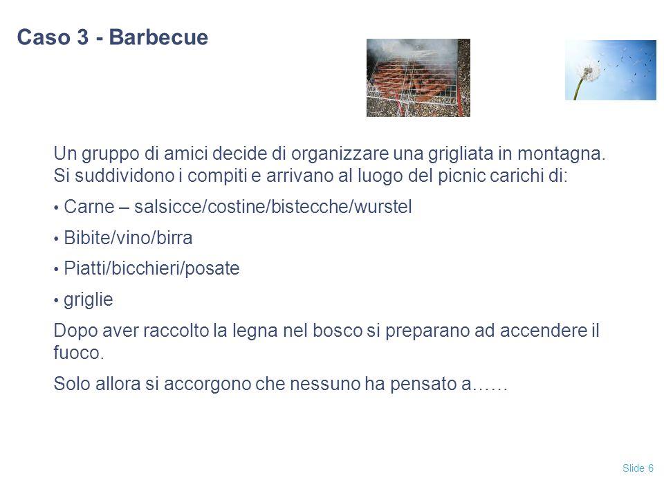Slide 7 Caso 3 - Barbecue ……….accendini o fiammiferi.
