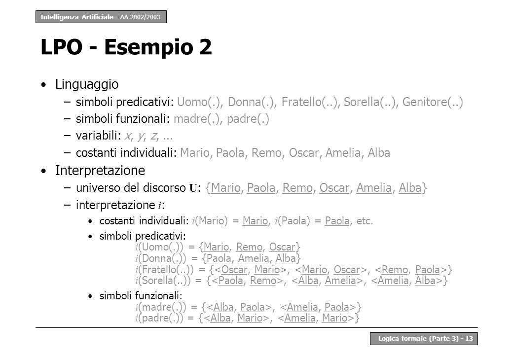 Intelligenza Artificiale - AA 2002/2003 Logica formale (Parte 3) - 13 LPO - Esempio 2 Linguaggio –simboli predicativi: Uomo(.), Donna(.), Fratello(..)