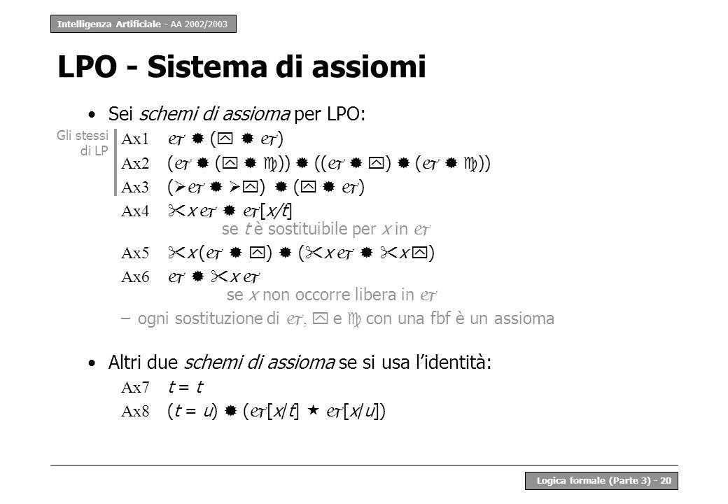 Intelligenza Artificiale - AA 2002/2003 Logica formale (Parte 3) - 20 LPO - Sistema di assiomi Sei schemi di assioma per LPO: Ax1 ( ) Ax2 ( ( )) (( )