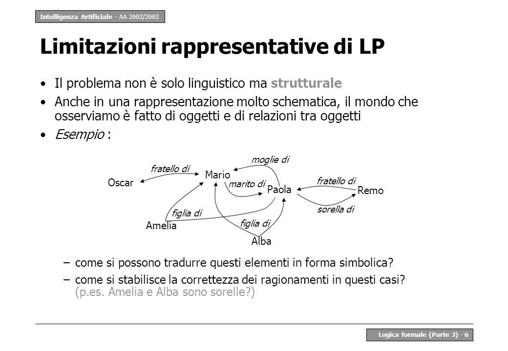 Intelligenza Artificiale - AA 2002/2003 Logica formale (Parte 3) - 6 Limitazioni rappresentative di LP Il problema non è solo linguistico ma struttura