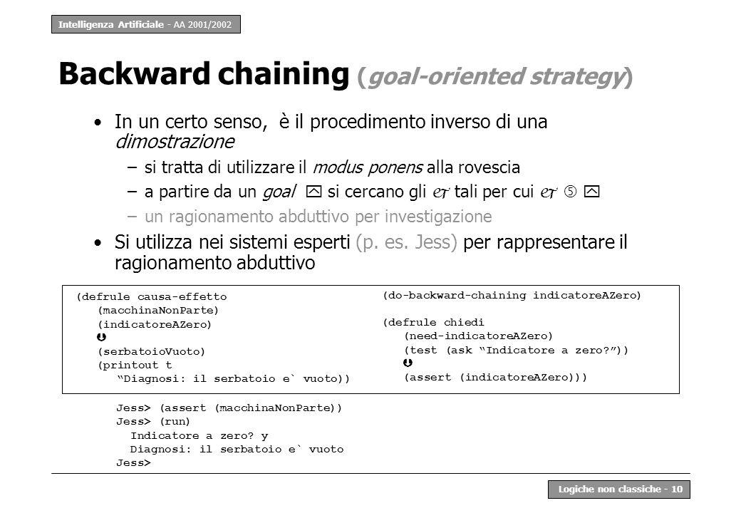 Intelligenza Artificiale - AA 2001/2002 Logiche non classiche - 10 Backward chaining (goal-oriented strategy) In un certo senso, è il procedimento inv