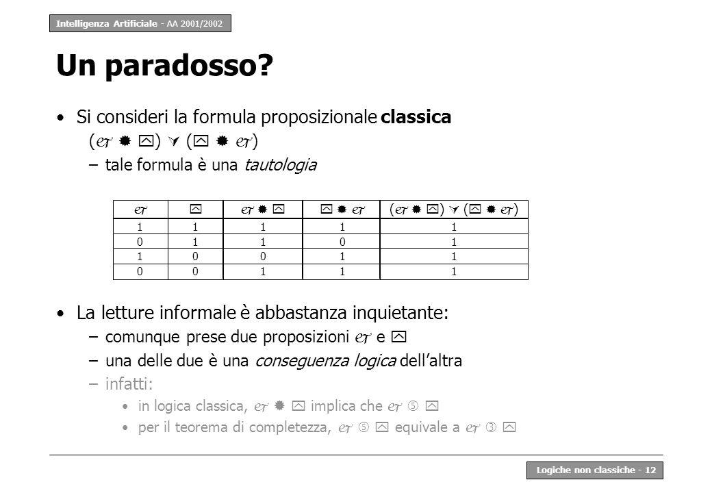 Intelligenza Artificiale - AA 2001/2002 Logiche non classiche - 12 Un paradosso? Si consideri la formula proposizionale classica ( ) –tale formula è u