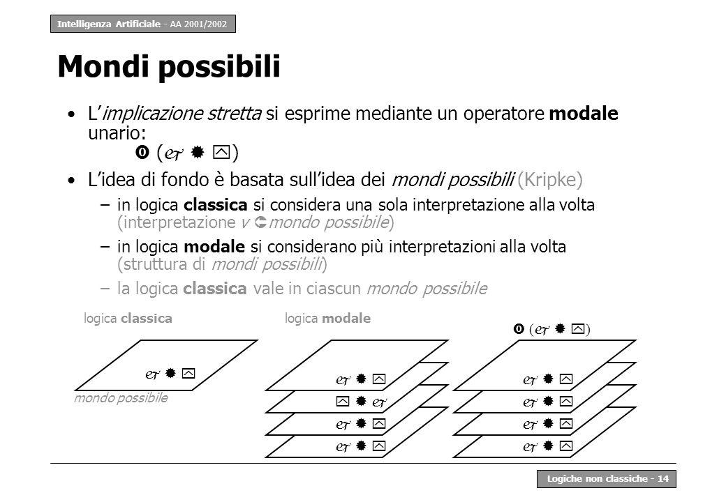 Intelligenza Artificiale - AA 2001/2002 Logiche non classiche - 14 Mondi possibili Limplicazione stretta si esprime mediante un operatore modale unari