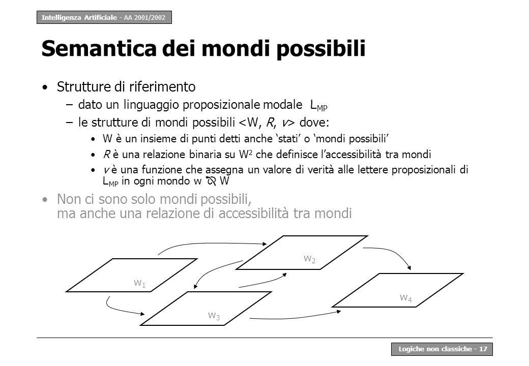 Intelligenza Artificiale - AA 2001/2002 Logiche non classiche - 17 Semantica dei mondi possibili Strutture di riferimento –dato un linguaggio proposiz