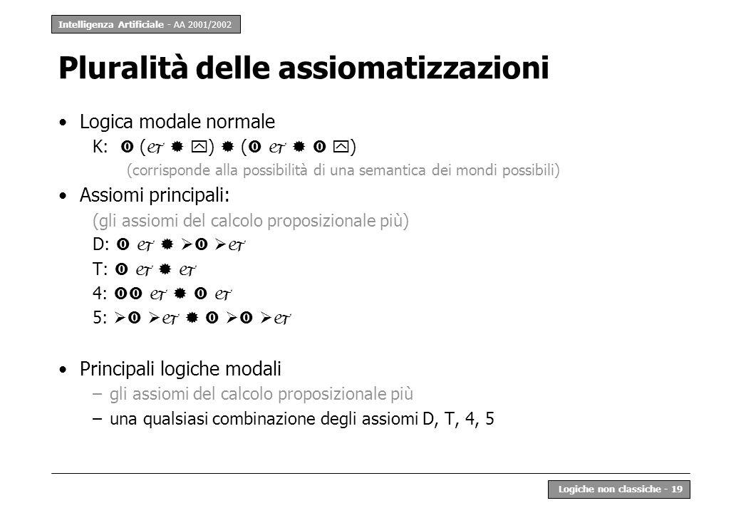 Intelligenza Artificiale - AA 2001/2002 Logiche non classiche - 19 Pluralità delle assiomatizzazioni Logica modale normale K: ( ) ( ) (corrisponde all