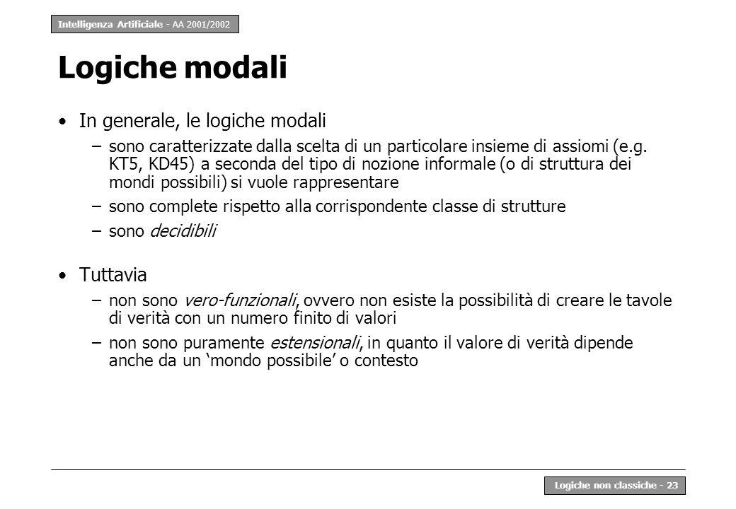 Intelligenza Artificiale - AA 2001/2002 Logiche non classiche - 23 Logiche modali In generale, le logiche modali –sono caratterizzate dalla scelta di