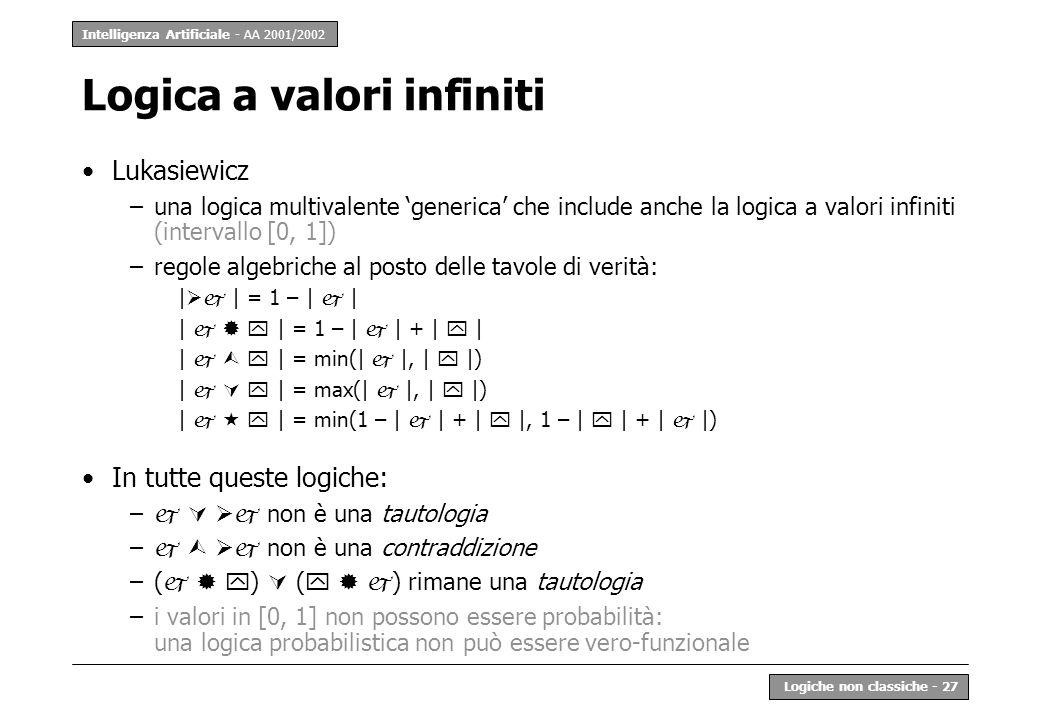 Intelligenza Artificiale - AA 2001/2002 Logiche non classiche - 27 Logica a valori infiniti Lukasiewicz –una logica multivalente generica che include