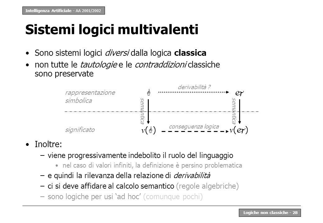 Intelligenza Artificiale - AA 2001/2002 Logiche non classiche - 28 Sistemi logici multivalenti Sono sistemi logici diversi dalla logica classica non t
