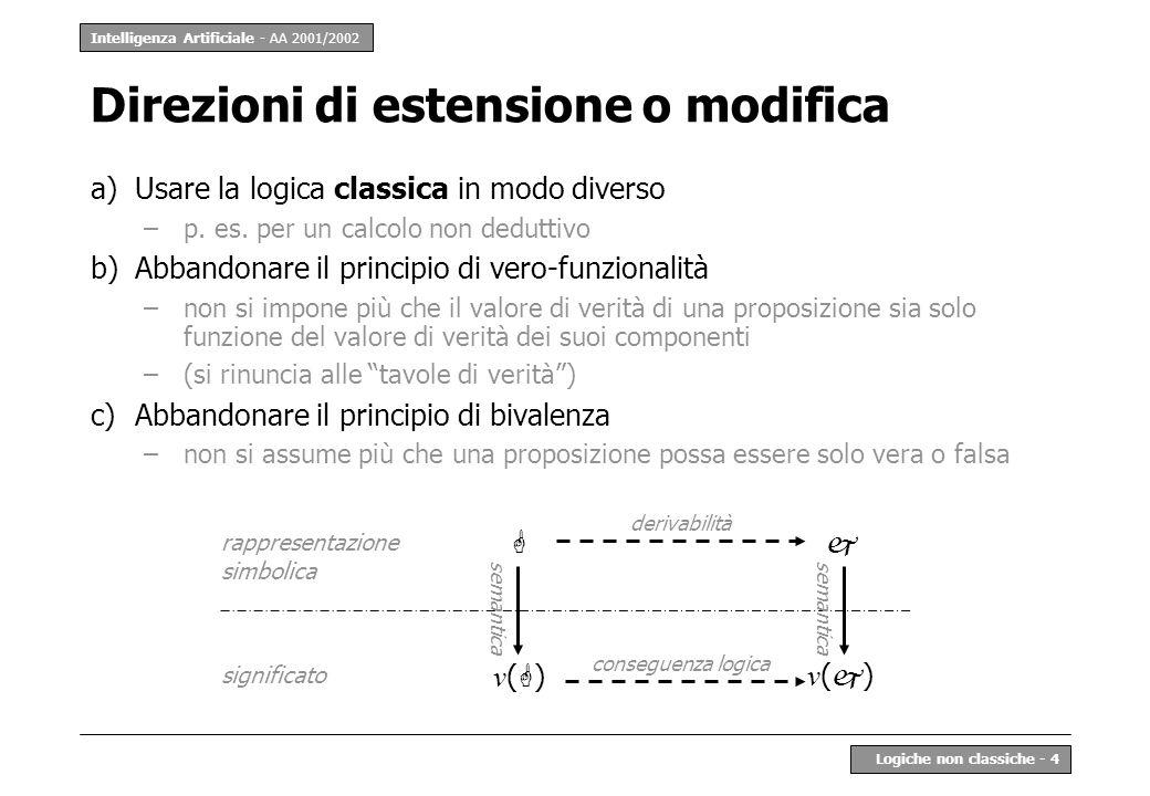 Intelligenza Artificiale - AA 2001/2002 Logiche non classiche - 4 Direzioni di estensione o modifica a)Usare la logica classica in modo diverso –p. es