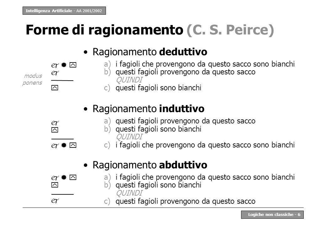 Intelligenza Artificiale - AA 2001/2002 Logiche non classiche - 6 Forme di ragionamento (C. S. Peirce) Ragionamento deduttivo a)i fagioli che provengo