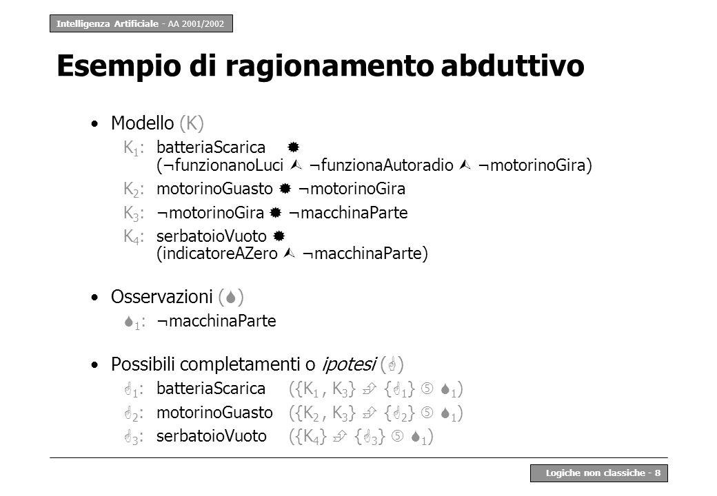Intelligenza Artificiale - AA 2001/2002 Logiche non classiche - 8 Esempio di ragionamento abduttivo Modello (K) K 1 : batteriaScarica (¬funzionanoLuci