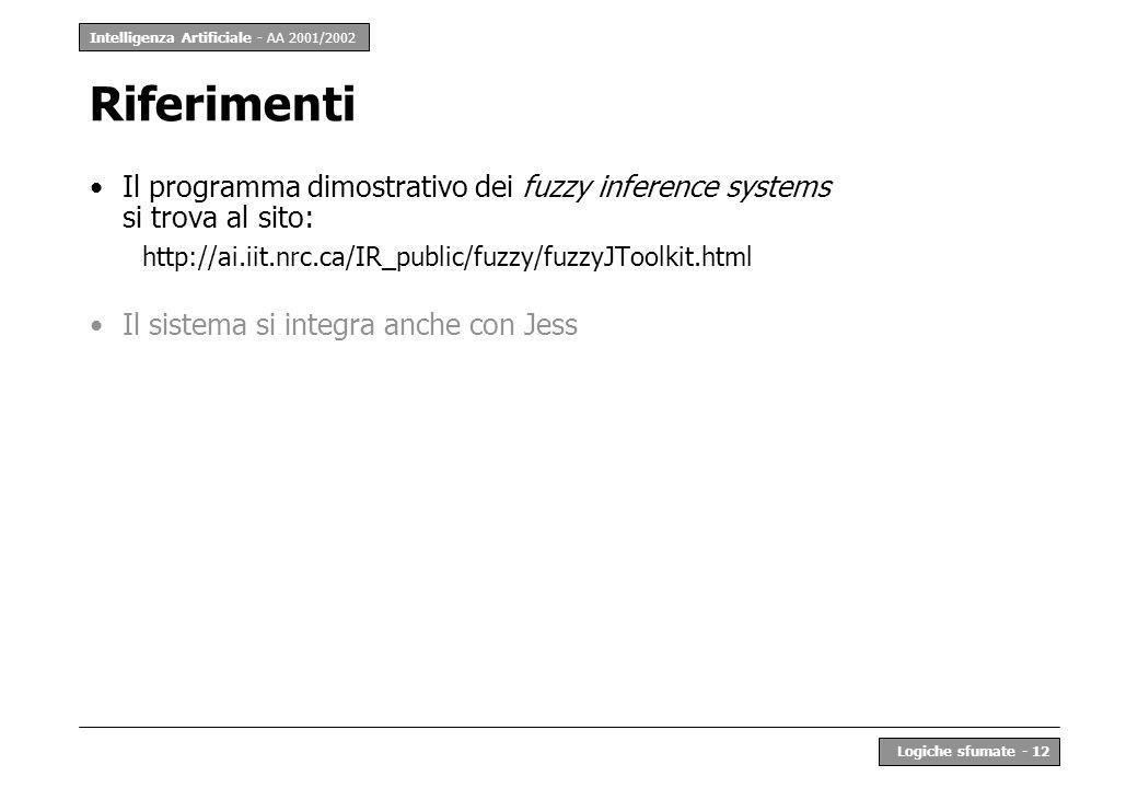 Intelligenza Artificiale - AA 2001/2002 Logiche sfumate - 12 Riferimenti Il programma dimostrativo dei fuzzy inference systems si trova al sito: http://ai.iit.nrc.ca/IR_public/fuzzy/fuzzyJToolkit.html Il sistema si integra anche con Jess