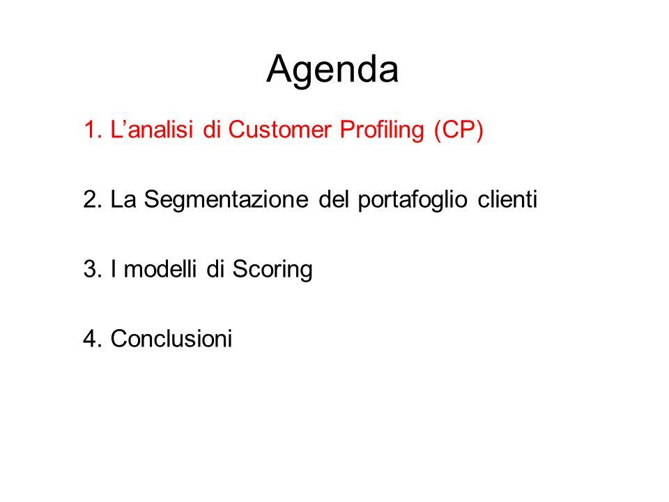 Agenda 1. Lanalisi di Customer Profiling (CP) 2. La Segmentazione del portafoglio clienti 3. I modelli di Scoring 4. Conclusioni