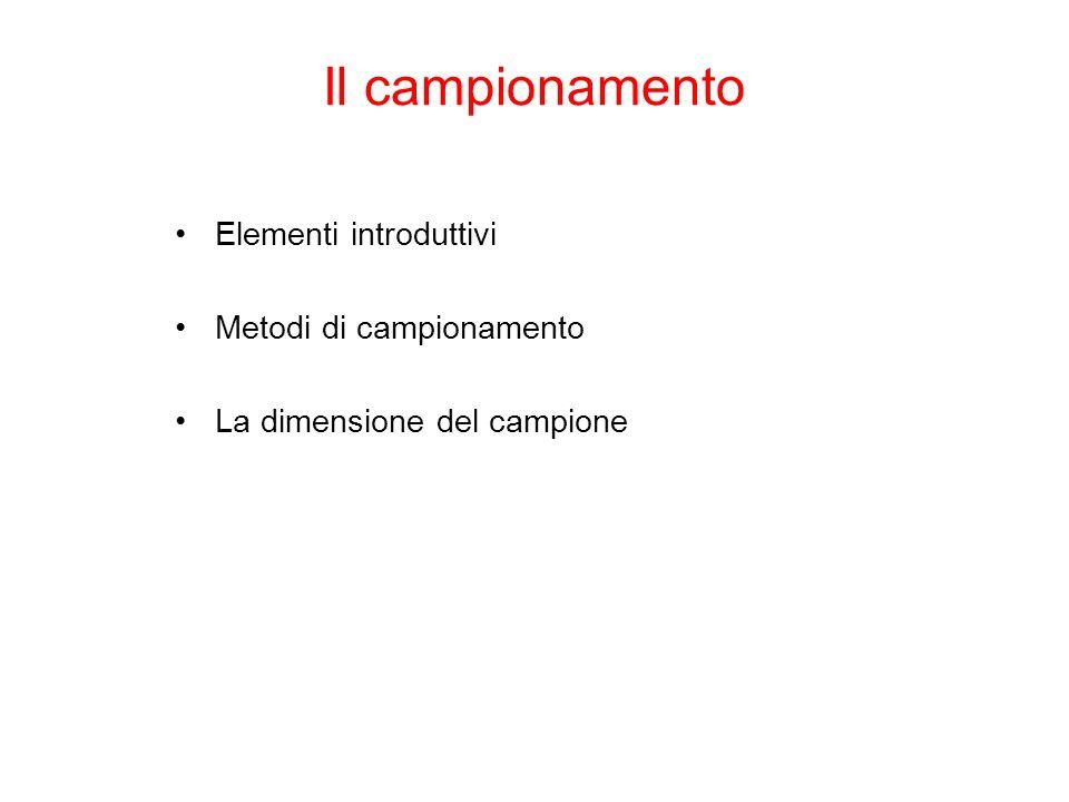 Il campionamento Elementi introduttivi Metodi di campionamento La dimensione del campione