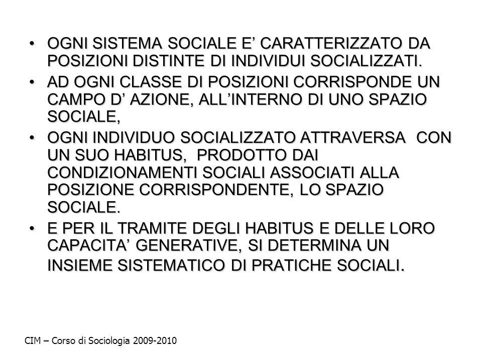 OGNI SISTEMA SOCIALE E CARATTERIZZATO DA POSIZIONI DISTINTE DI INDIVIDUI SOCIALIZZATI.OGNI SISTEMA SOCIALE E CARATTERIZZATO DA POSIZIONI DISTINTE DI I
