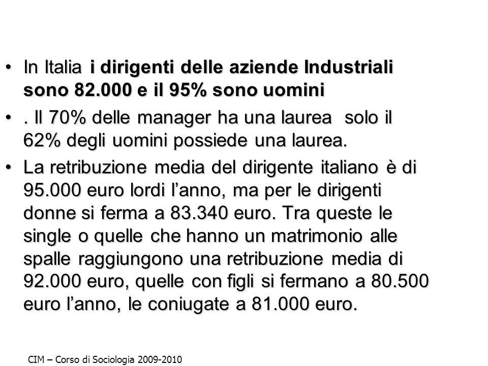 In Italia i dirigenti delle aziende Industriali sono 82.000 e il 95% sono uominiIn Italia i dirigenti delle aziende Industriali sono 82.000 e il 95% s