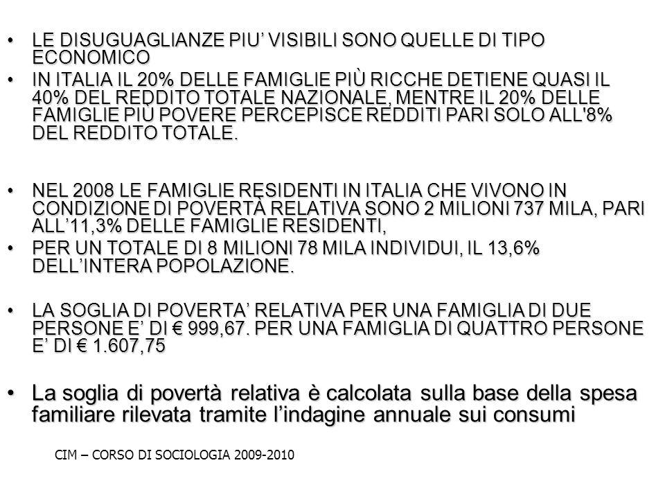 LE DISUGUAGLIANZE PIU VISIBILI SONO QUELLE DI TIPO ECONOMICOLE DISUGUAGLIANZE PIU VISIBILI SONO QUELLE DI TIPO ECONOMICO IN ITALIA IL 20% DELLE FAMIGL