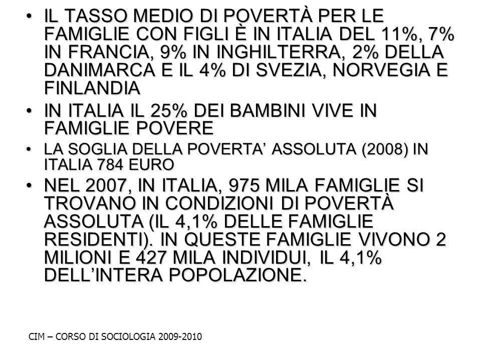 IL TASSO MEDIO DI POVERTÀ PER LE FAMIGLIE CON FIGLI È IN ITALIA DEL 11%, 7% IN FRANCIA, 9% IN INGHILTERRA, 2% DELLA DANIMARCA E IL 4% DI SVEZIA, NORVE