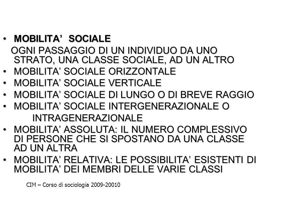 MOBILITA SOCIALEMOBILITA SOCIALE OGNI PASSAGGIO DI UN INDIVIDUO DA UNO STRATO, UNA CLASSE SOCIALE, AD UN ALTRO OGNI PASSAGGIO DI UN INDIVIDUO DA UNO S