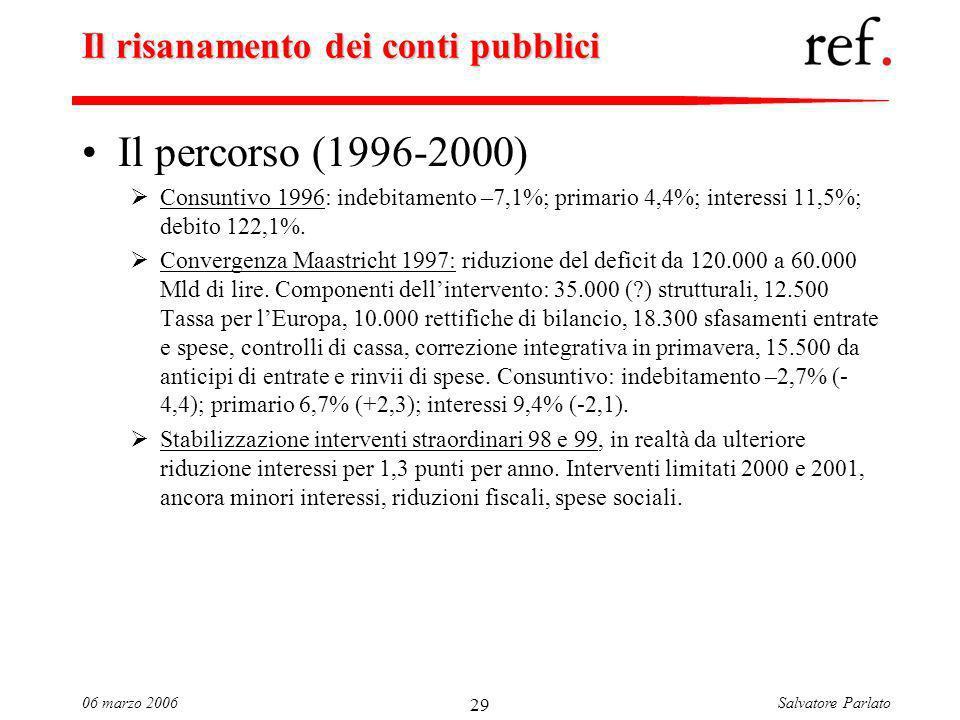 Salvatore Parlato06 marzo 2006 29 Il risanamento dei conti pubblici Il percorso (1996-2000) Consuntivo 1996: indebitamento –7,1%; primario 4,4%; interessi 11,5%; debito 122,1%.
