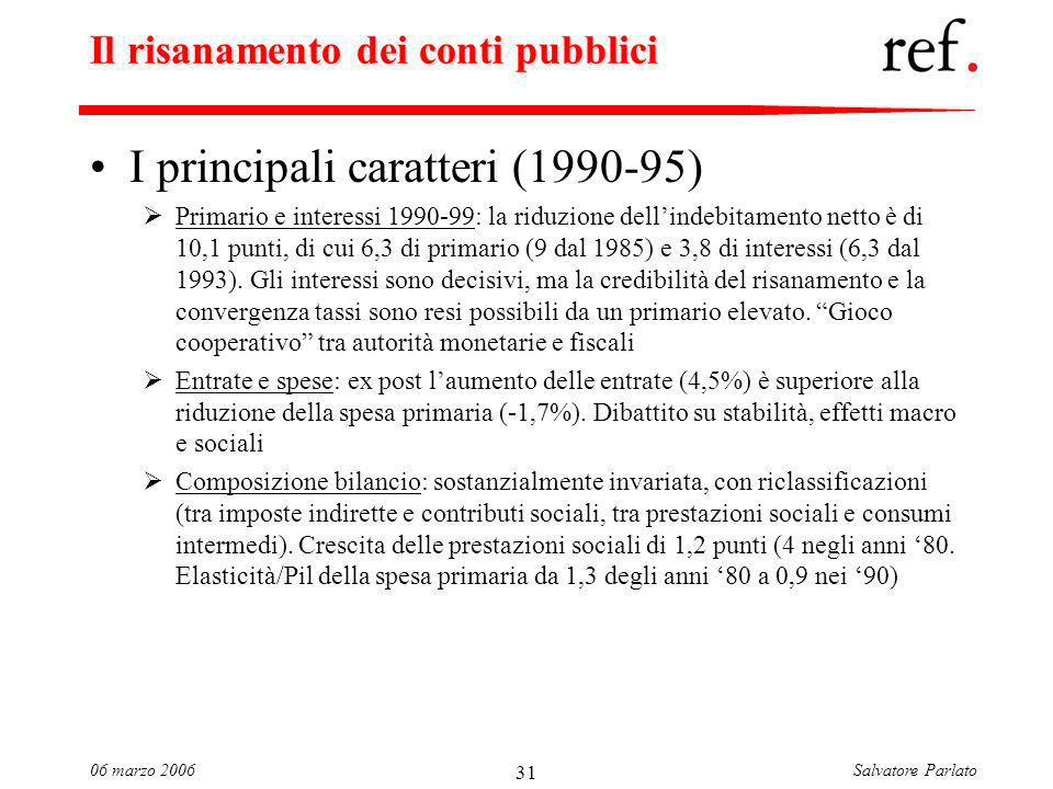 Salvatore Parlato06 marzo 2006 31 Il risanamento dei conti pubblici I principali caratteri (1990-95) Primario e interessi 1990-99: la riduzione dellindebitamento netto è di 10,1 punti, di cui 6,3 di primario (9 dal 1985) e 3,8 di interessi (6,3 dal 1993).