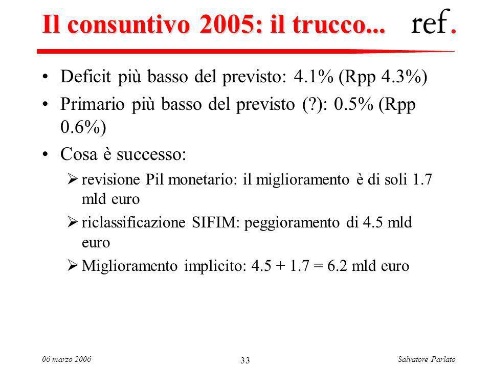 Salvatore Parlato06 marzo 2006 33 Il consuntivo 2005: il trucco...