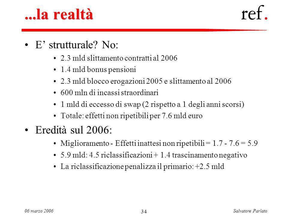Salvatore Parlato06 marzo 2006 34...la realtà E strutturale.
