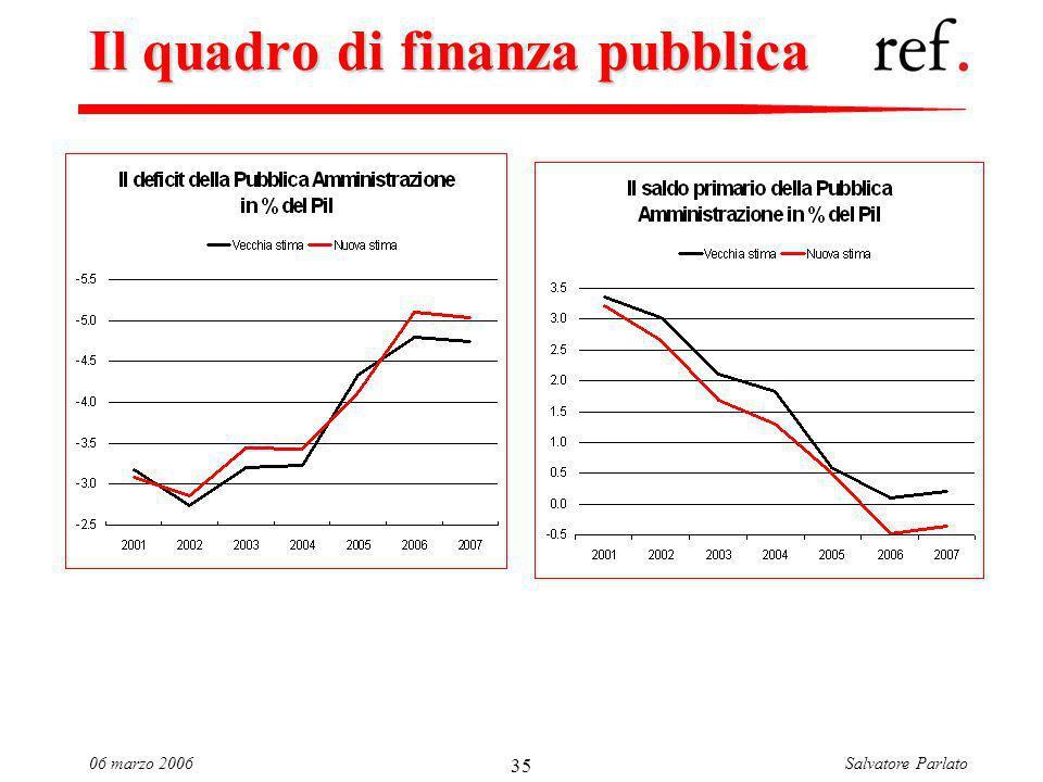 Salvatore Parlato06 marzo 2006 35 Il quadro di finanza pubblica