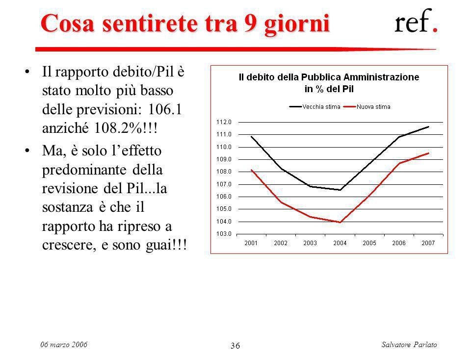Salvatore Parlato06 marzo 2006 36 Cosa sentirete tra 9 giorni Il rapporto debito/Pil è stato molto più basso delle previsioni: 106.1 anziché 108.2%!!.