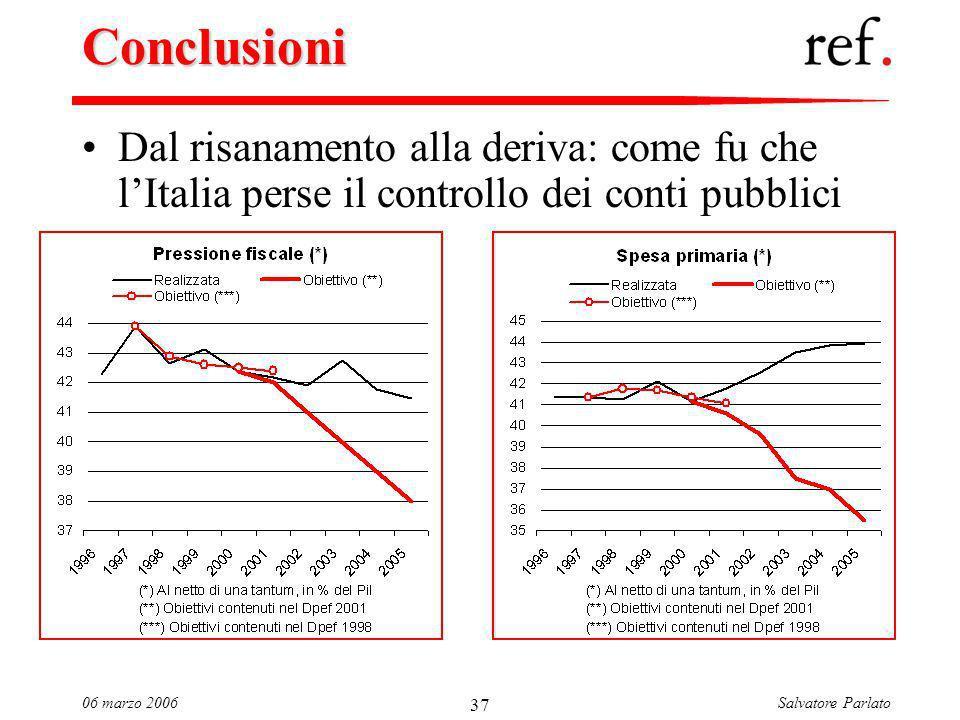 Salvatore Parlato06 marzo 2006 37 Conclusioni Dal risanamento alla deriva: come fu che lItalia perse il controllo dei conti pubblici