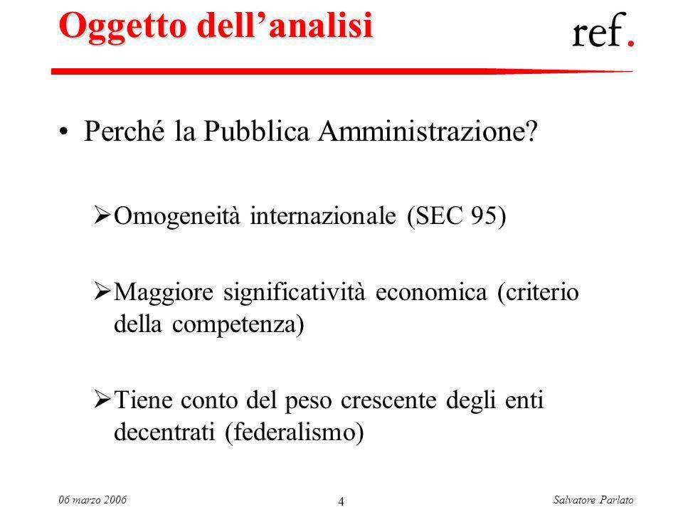 Salvatore Parlato06 marzo 2006 4 Oggetto dellanalisi Perché la Pubblica Amministrazione.