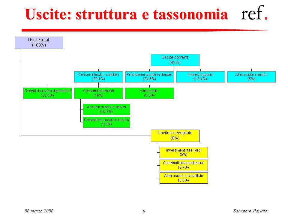 Salvatore Parlato06 marzo 2006 6 Uscite: struttura e tassonomia