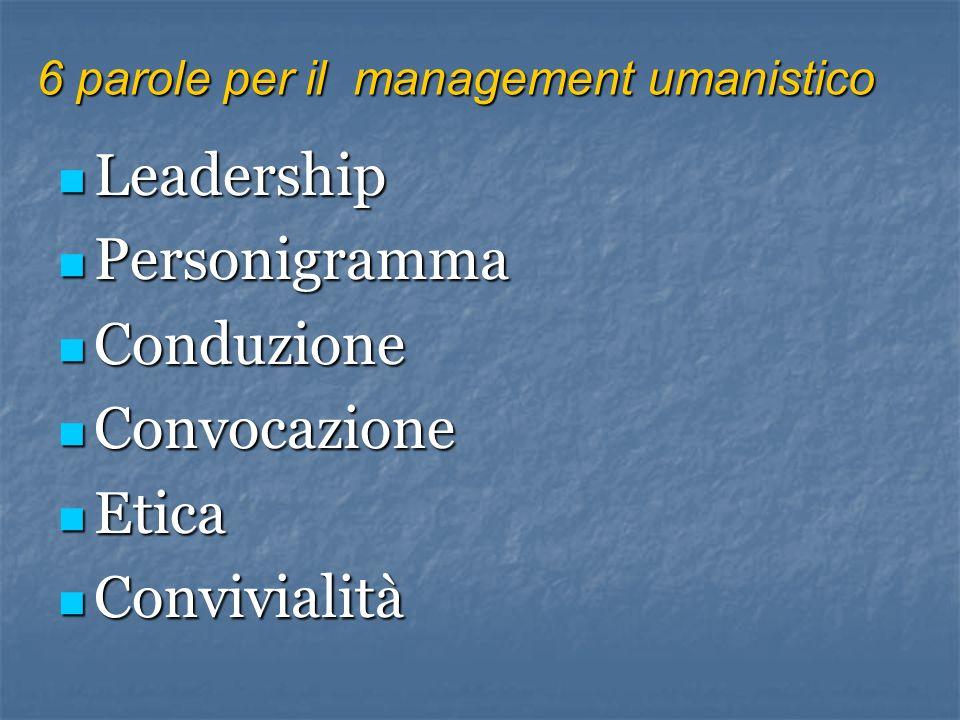 6 parole per il management umanistico Leadership Leadership Personigramma Personigramma Conduzione Conduzione Convocazione Convocazione Etica Etica Convivialità Convivialità