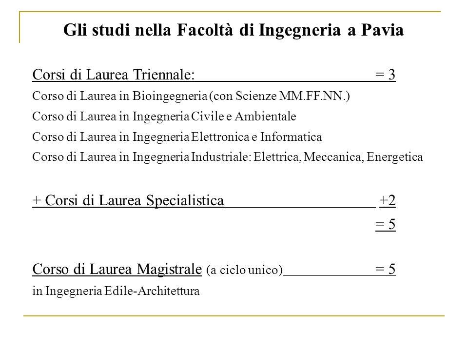 Gli studi nella Facoltà di Ingegneria a Pavia Corsi di Laurea Triennale: = 3 Corso di Laurea in Bioingegneria (con Scienze MM.FF.NN.) Corso di Laurea