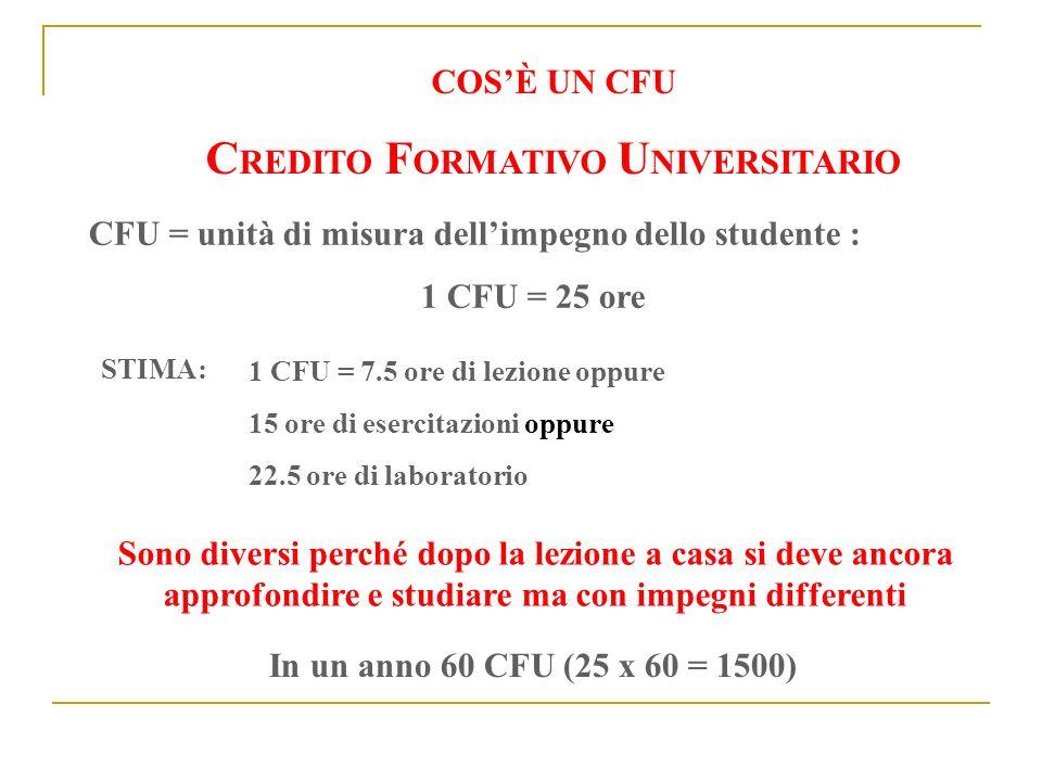 COSÈ UN CFU C REDITO F ORMATIVO U NIVERSITARIO CFU = unità di misura dellimpegno dello studente : 1 CFU = 25 ore Sono diversi perché dopo la lezione a