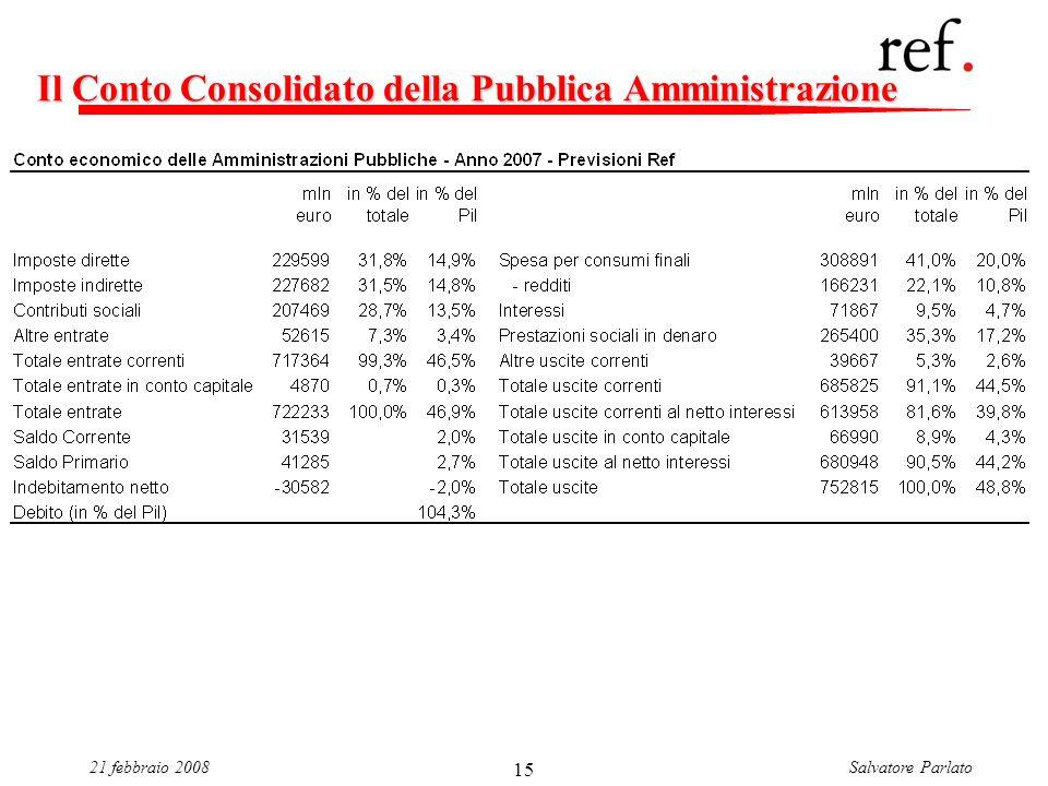 Salvatore Parlato21 febbraio 2008 15 Il Conto Consolidato della Pubblica Amministrazione