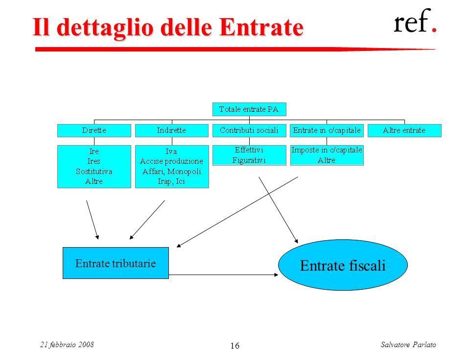 Salvatore Parlato21 febbraio 2008 16 Il dettaglio delle Entrate Entrate tributarie Entrate fiscali