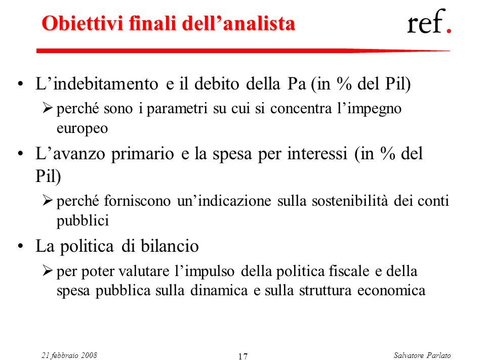 Salvatore Parlato21 febbraio 2008 17 Obiettivi finali dellanalista Lindebitamento e il debito della Pa (in % del Pil) perché sono i parametri su cui s