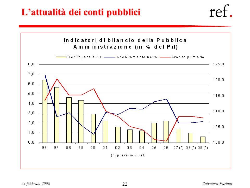 Salvatore Parlato21 febbraio 2008 22 Lattualità dei conti pubblici